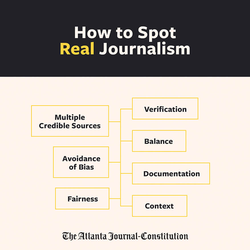 How to spot real journalism